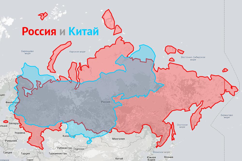 Сравнение России с Китаем