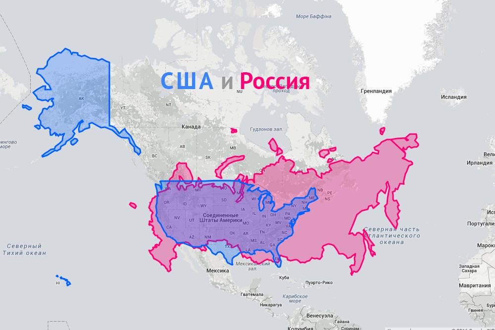 Сравнение России с США